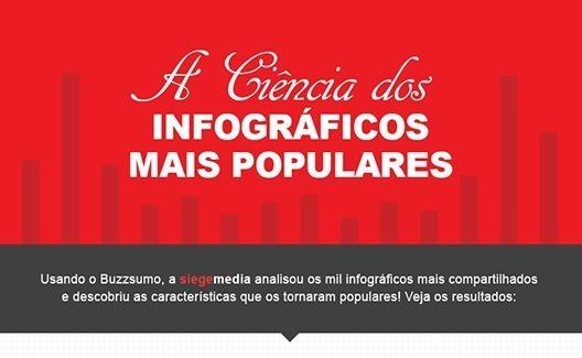 A ciência dos infográficos mais populares! [INFOGRÁFICO] 1