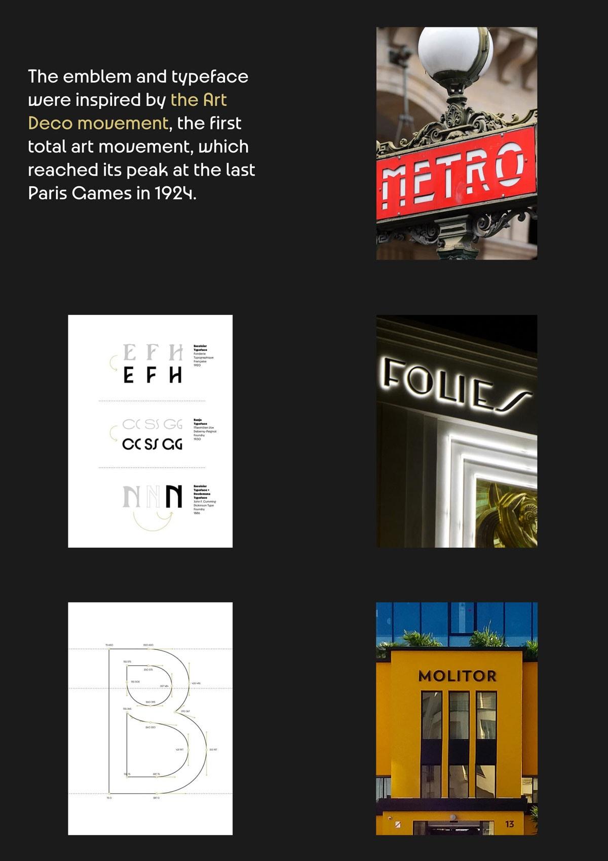 Infográfico mostrando inspirações arquitetônicas da tipografia